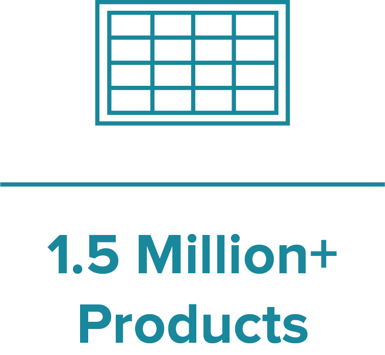 1.5 Million+ Products Supported