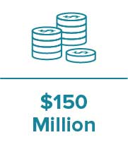 $150 million consumer savings