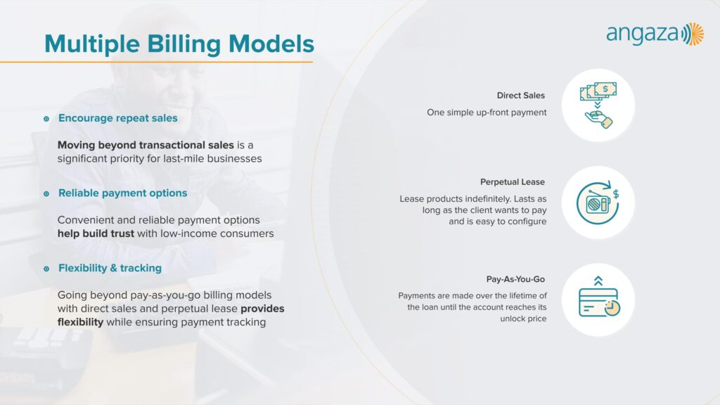 Multiple billing models can encourage repeat sales by making purchases simple and convenient